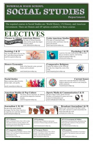 Social Studies Department Offers Amazing Electives